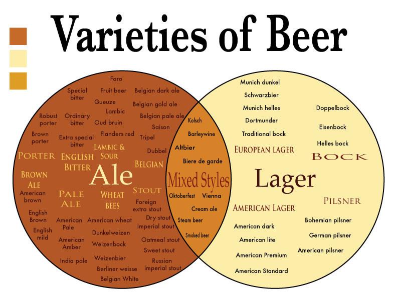 http://gelender.ba/wp-content/uploads/2018/04/varieties-of-beer.jpg